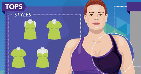 A Curvy Girls Guide To Active Wear | Infographics | Scoop.it