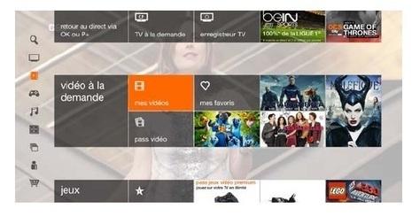 Show Hello, Orange met le cap sur les objets connectés | telco | Scoop.it