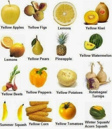 Why we should eat Yellow foods. | Health News by RL Healthcare Advisors | Scoop.it