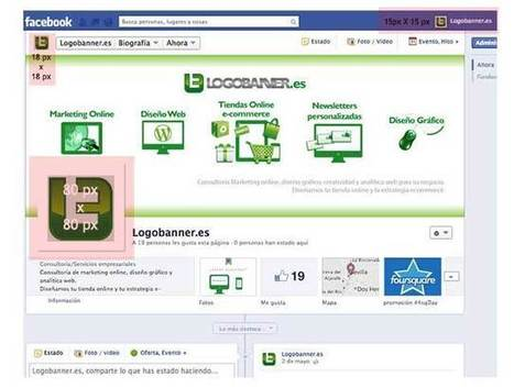 diseño de logotipos para pymes en sevilla | Logobanner.es | Neutral Diseño Málaga | Scoop.it