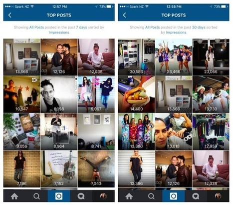 Instagram's analytics will offer audience demographics, post impressions, reach & more | Multimedia Journalism | Scoop.it