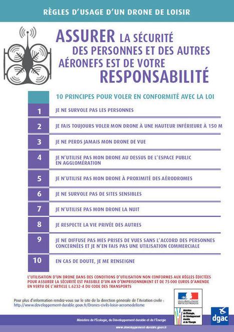 Guide officiel pour la pratique légale du drone en France   Drone   Scoop.it