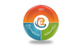 5 erreurs de Ecommerçants à 2 millions d'€ | Etudes de cas E-marketing | Scoop.it