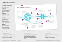 cxpartners | Task model cheat sheet PDF | Effective UX Design | Scoop.it