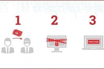 Cybersécurité : le Top 3 des menaces envers les entreprises | La lettre de Toulouse | Scoop.it
