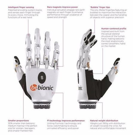 British woman receives first bebionic hand designed for women and teens | Sustainable Futures | Scoop.it