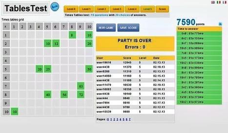 Tables Test, un competitivo juego en línea para que los niños aprendan las tablas de multiplicar | Recull diari | Scoop.it