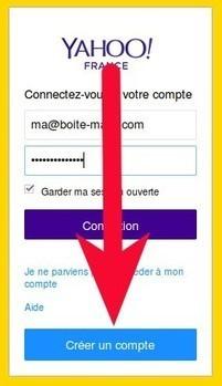 Ouvrir mon compte Mail sur YAHOO.fr | Boite Mail | Scoop.it