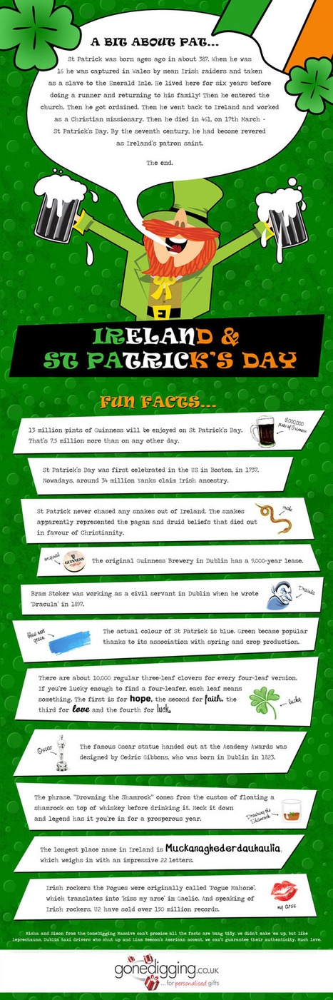 Fun Facts About Ireland & St Patrick's Day [INFOGRAPHIC] | 6-Traits Resources | Scoop.it