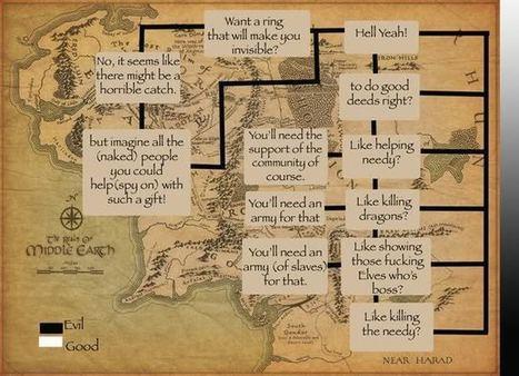 J. R. R. Tolkien | 'The Hobbit' Film | Scoop.it