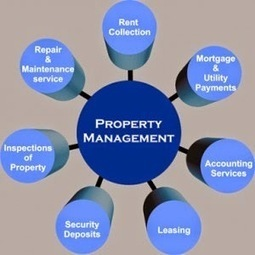 Properties News and Updates: The role of Property and Asset Management Services in Real Estate | FlatsDeal | Scoop.it