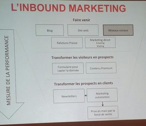 SEO-HERO : consultant SEO Aix en Provence, Marseille et Bouches du Rhône | [SEO] Référencement naturel & e-marketing | Scoop.it