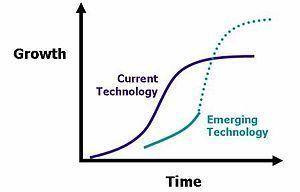 Digital Asset Management Evolution of Processes and Practices | Dam Foundation | digitalassetman | Scoop.it