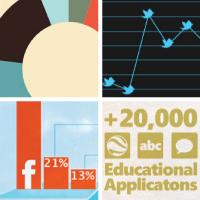 12 Stunning Infographics on Education, Technology & Social Media | visual data | Scoop.it