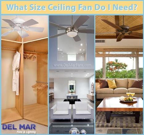 What Size Ceiling Fan Do I Need? | Ceiling Fans | Scoop.it