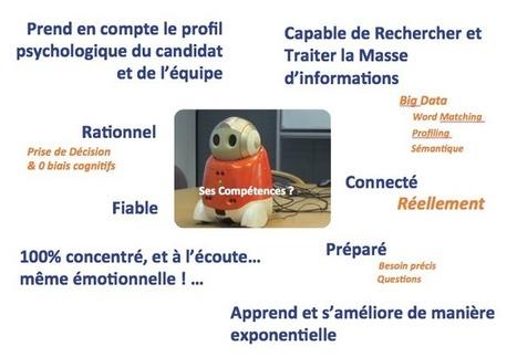 Bâtir RH – L'entretien RH de demain | Recrutement et RH 2.0 l'Information | Scoop.it