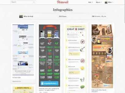 Pinterest : Publier vos médias WordPress avec WP Pinner - WebLife | Solices - Planete Web | Scoop.it