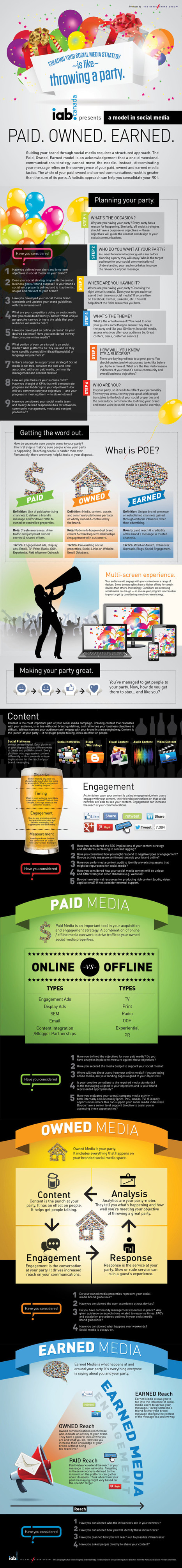 Infographic: What is POE? - Marketing Technology Blog | Digital Marketing Africa | Scoop.it