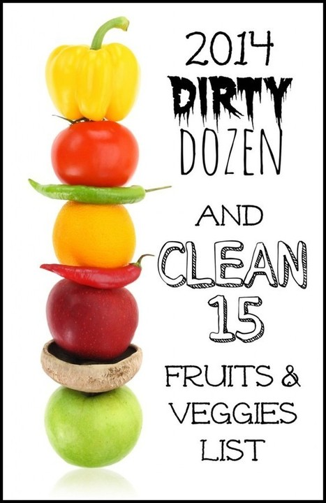 2014 Dirty Dozen & Clean 15 Fruits And Vegetable List | Plant-Based Nutrition | Scoop.it