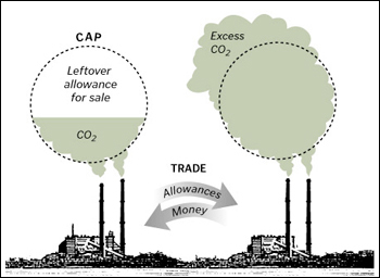 California's Carbon Cap-and-Trade Fund Attracts Energy Industry Project Proposals | Green & Sustainable News | Scoop.it