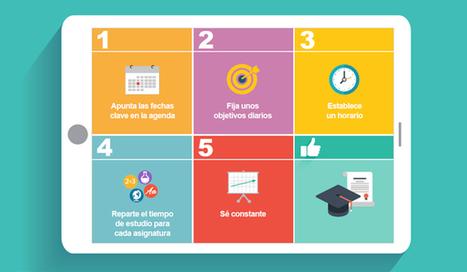 Cinco consejos para planificar tu tiempo de estudio [Video] | aulaPlaneta | Tecnolotic - TIC en educación | Scoop.it