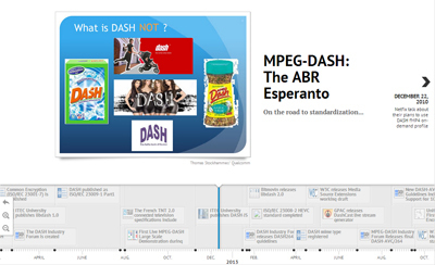 Multimedia Communication: MPEG-DASH Ecosystem Status & Timeline + What's next? | Video Breakthroughs | Scoop.it