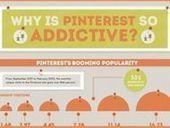 Social Media Infographics | Tablet opetuksessa | Scoop.it