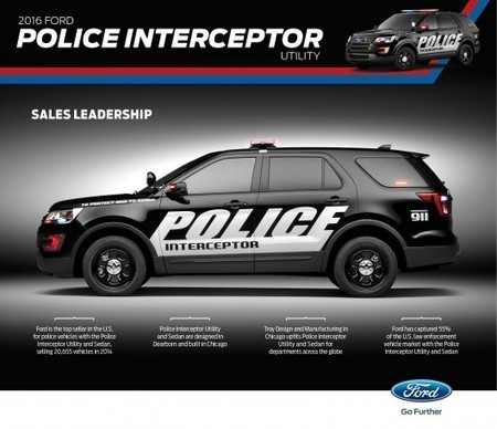 Ford puts criminals on notice with new Police Interceptor Utility | Jeff Morris | Scoop.it