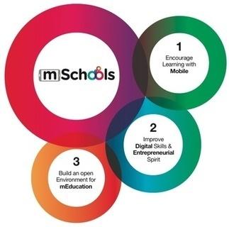 mEducation Mobile World Capital Barcelona | M-learning | Scoop.it