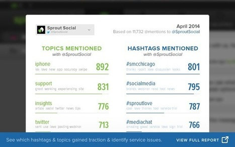 How to Use Hashtags on Every Social Media Network | Sprout Social | Marketing Tips | Scoop.it