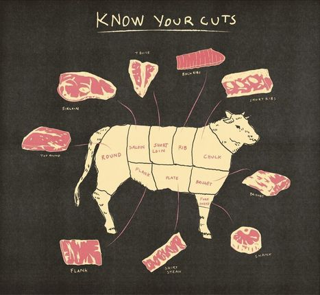 Beef Cuts to Know—and How to Ask for and Cook Them | Beef Industry | Scoop.it