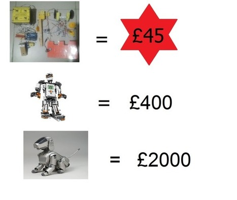 QiBots: fun and educational arduino robots for £45 | Raspberry Pi | Scoop.it