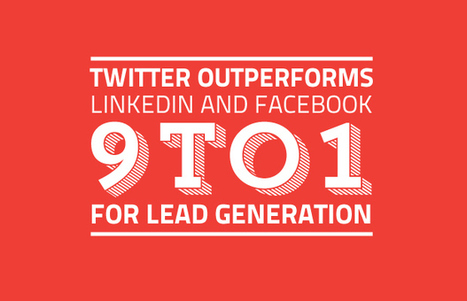 B2B Lead Generation on Twitter | Social Media Today | Wandering Salsero | Scoop.it