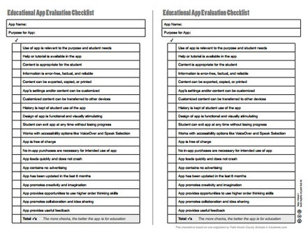 Educational Apps Checklists Every Teacher Should Have | 21st Century Concepts-Technology in the Classroom | Scoop.it