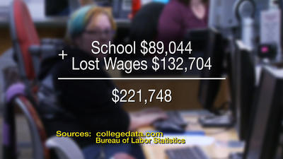 Locals Say College Education is Worth the Cost | College Access and Success | Scoop.it
