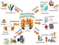Ventajas de las TIC en el aprendizajecolaborativo | Uso de las TIC en la Educación | Scoop.it