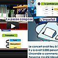 Imparfait et Passé Composé AudioVisuels - Grammaire AUDIOVISUELLE sur Internet | Français 4H | Scoop.it