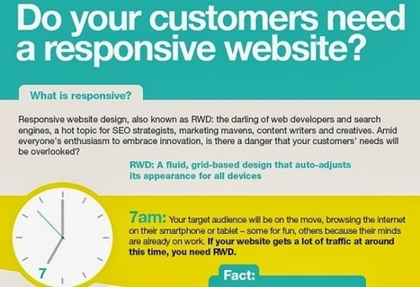 Responsive web design; does it have any effect on SEO ? - WhaTech | Web Tech | Scoop.it