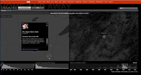 Les data en forme   Map@Print   Scoop.it