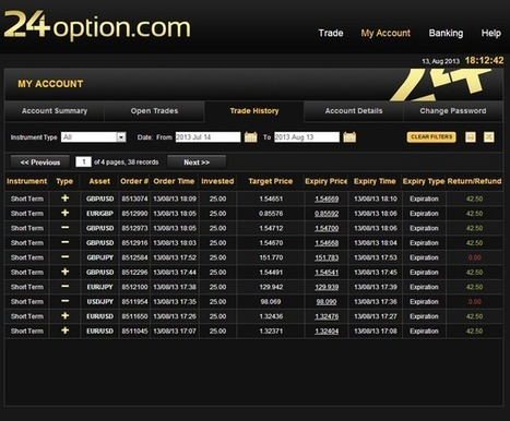 Binary Options Trading Signals | Binary Options Trading | Scoop.it