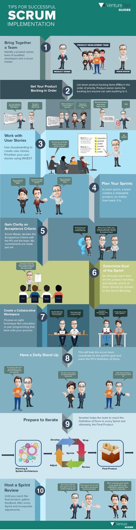 10 Tips for Successful Scrum Implementation - Infographic - Don't Sit On Your Ideas... | Homo Agilis (Collective Intelligence, Agility and Sustainability : The Future is already here) | Scoop.it