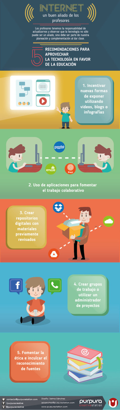 5 recomendaciones para usar Internet en Educación | Código Tic | Scoop.it
