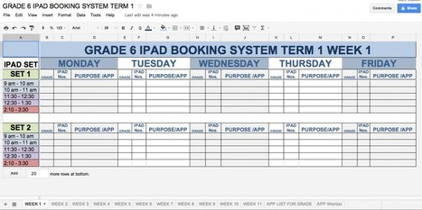 School Shared iPad User Policies – a Necessity or Overkill? | managing Ipads in early years KS1 and KS2 | Scoop.it