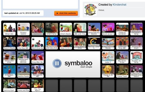 Sesame Street Symbaloo Mix | Tech in Kindergarten | Scoop.it