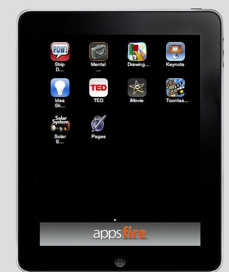 Cool App To Share Your Favorite Ipad Apps | It-pedagogik och mobilt lärande | Scoop.it