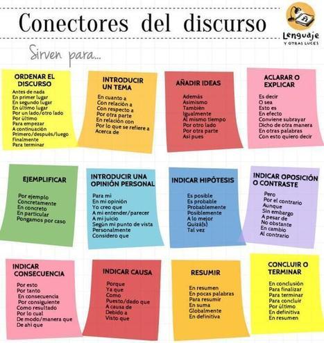 Marcadores discursivos o conectores | ProfeDeELE | Las TIC en el aula de ELE | Scoop.it