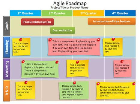 Free Agile Roadmap PowerPoint Template | Agile | Scoop.it