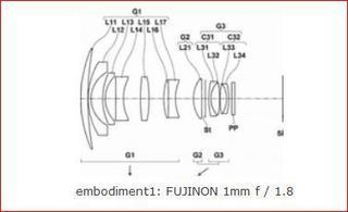 Fuji 20mm F1.8 Lens Patent | Fujifilm X Series APS C sensor camera | Scoop.it