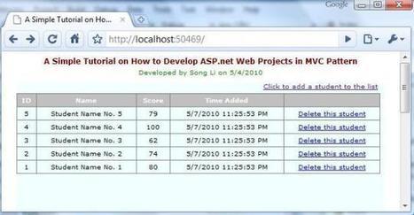 A Simple Tutorial on Developing ASP.NET Applications in MVC Pattern - CodeProject | .NET | Scoop.it
