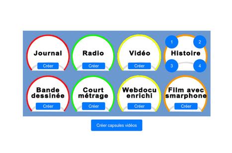 'Séances & Séquences' by canopebeauvais | Info doc | Scoop.it